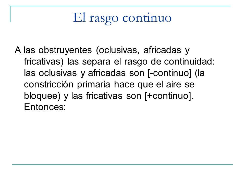 El rasgo continuo A las obstruyentes (oclusivas, africadas y fricativas) las separa el rasgo de continuidad: las oclusivas y africadas son [-continuo]