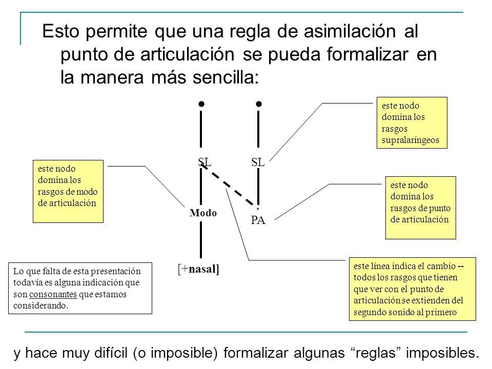 Esto permite que una regla de asimilación al punto de articulación se pueda formalizar en la manera más sencilla: SL SL este nodo domina los rasgos su