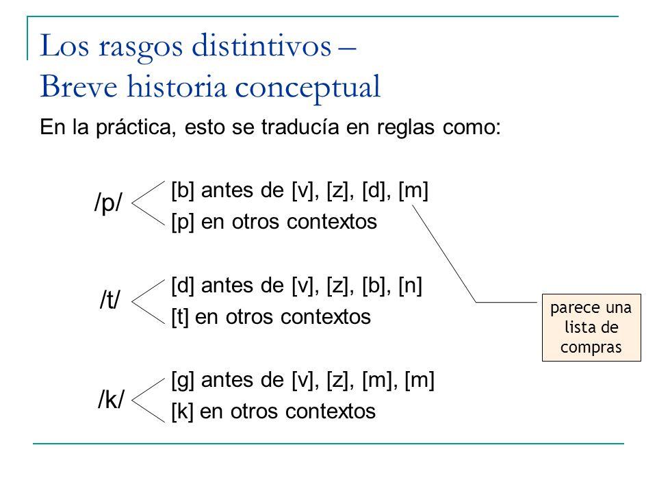 En la práctica, esto se traducía en reglas como: [b] antes de [v], [z], [d], [m] [p] en otros contextos [d] antes de [v], [z], [b], [n] [t] en otros c