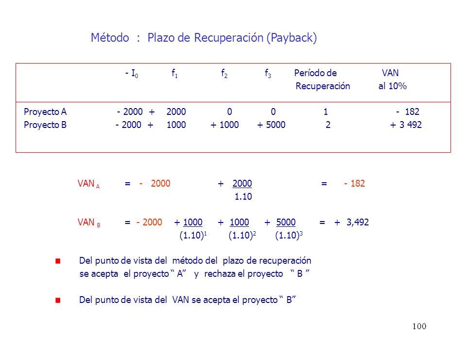 100 - I 0 f 1 f 2 f 3 Período de VAN Recuperación al 10% Proyecto A- 2000 + 2000 0 0 1 - 182 Proyecto B - 2000 + 1000+ 1000+ 5000 2 + 3 492 Del punto