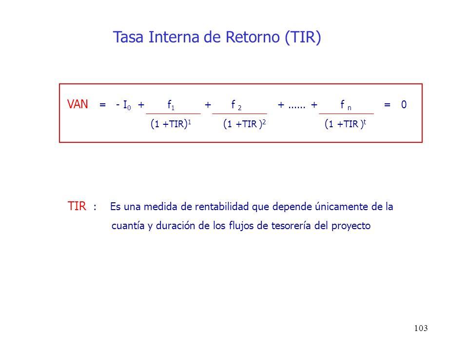 103 VAN = - I 0 + f 1 + f 2 +...... + f n = 0 ( 1 +TIR ) 1 ( 1 +TIR ) 2 ( 1 +TIR ) t TIR : Es una medida de rentabilidad que depende únicamente de la