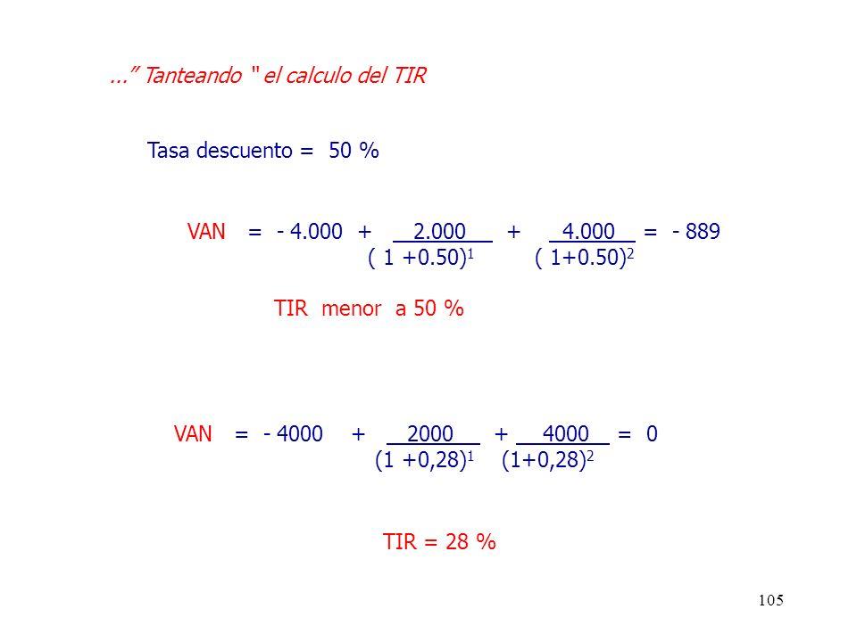 105 VAN = - 4.000 + 2.000 + 4.000 = - 889 ( 1 +0.50) 1 ( 1+0.50) 2 TIR menor a 50 % Tasa descuento = 50 % VAN = - 4000 + 2000 + 4000 = 0 (1 +0,28) 1 (