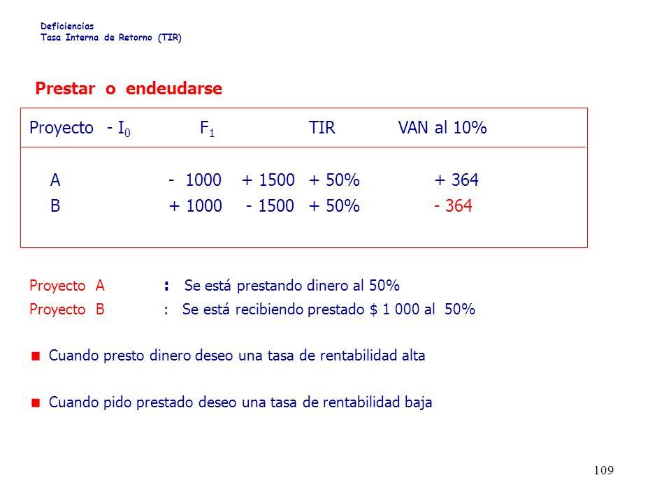 109 Proyecto - I 0 F 1 TIR VAN al 10% A - 1000 + 1500 + 50% + 364 B + 1000 - 1500 + 50% - 364 Proyecto A : Se está prestando dinero al 50% Proyecto B: