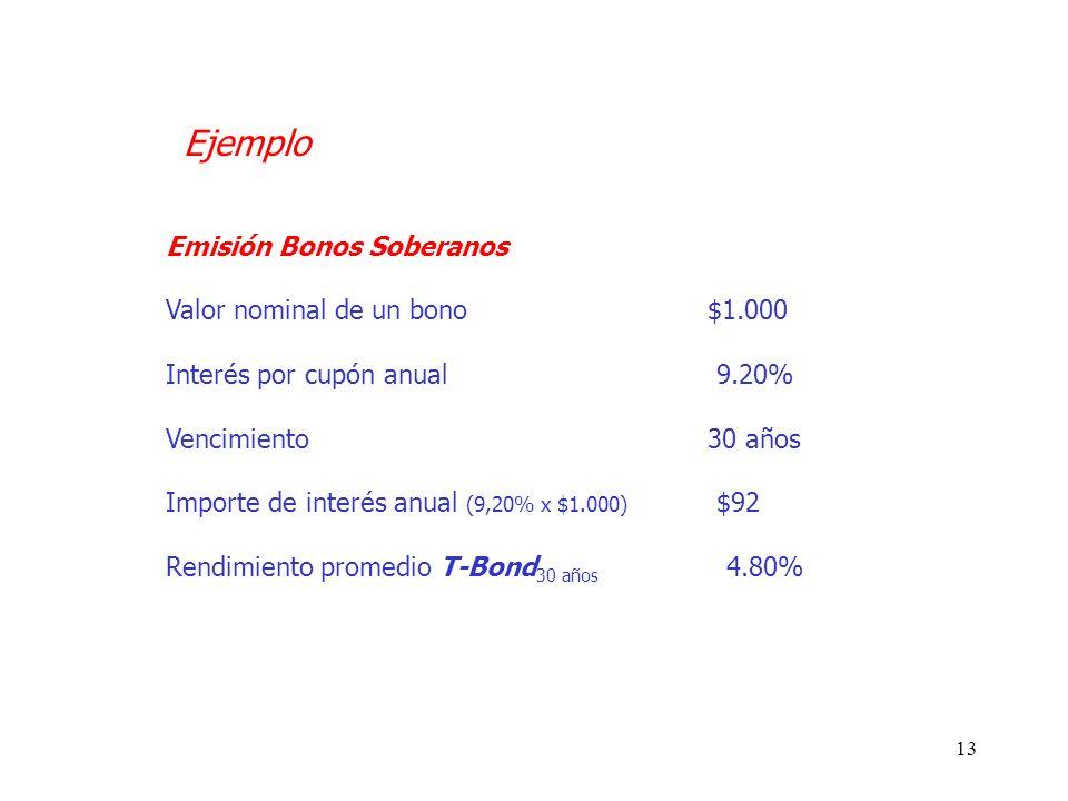 13 Emisión Bonos Soberanos Valor nominal de un bono $1.000 Interés por cupón anual 9.20% Vencimiento 30 años Importe de interés anual (9,20% x $1.000)