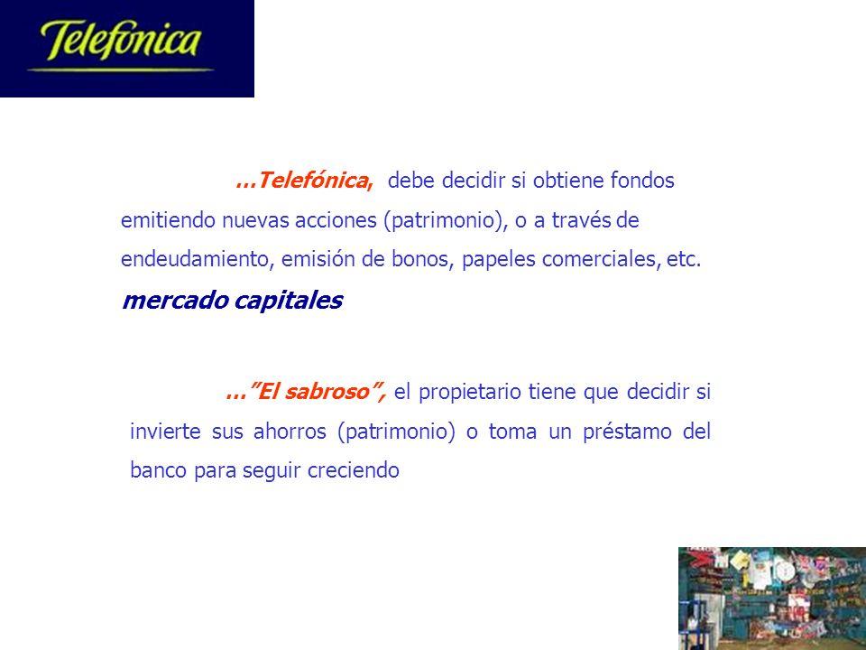 20 …El sabroso, el propietario tiene que decidir si invierte sus ahorros (patrimonio) o toma un préstamo del banco para seguir creciendo …Telefónica,