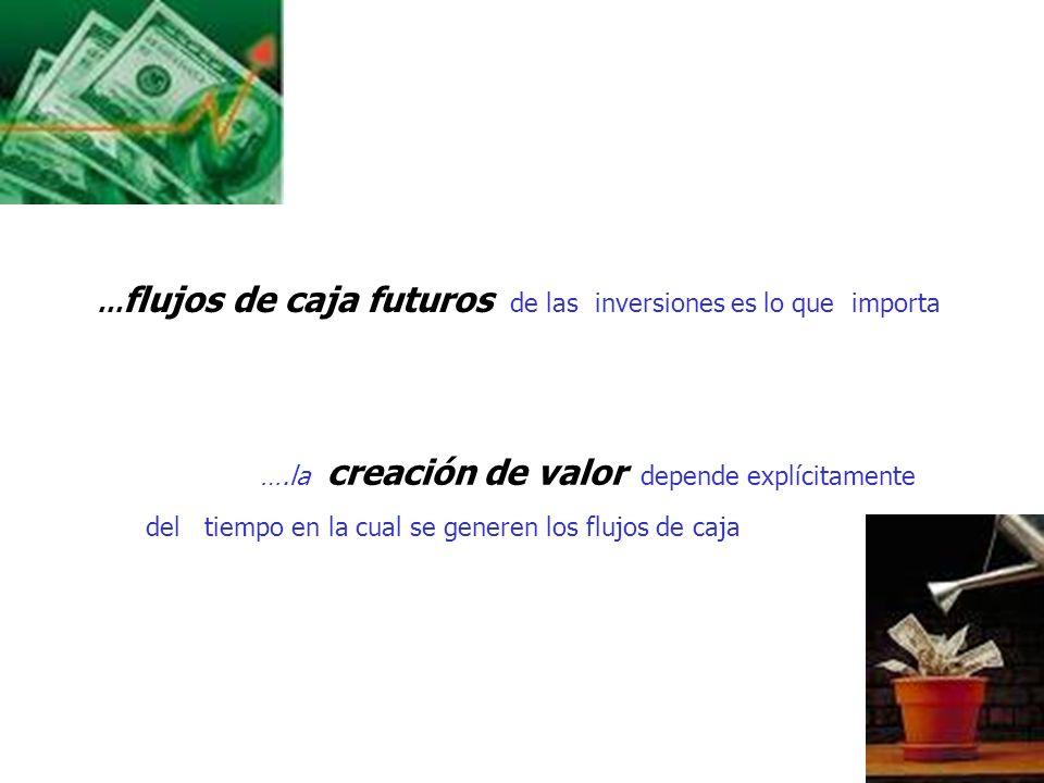 25 ….la creación de valor depende explícitamente del tiempo en la cual se generen los flujos de caja … flujos de caja futuros de las inversiones es lo