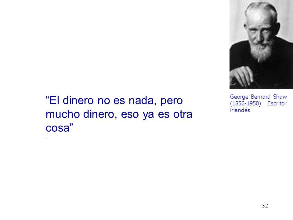 32 El dinero no es nada, pero mucho dinero, eso ya es otra cosa George Bernard Shaw (1856-1950) Escritor irlandés
