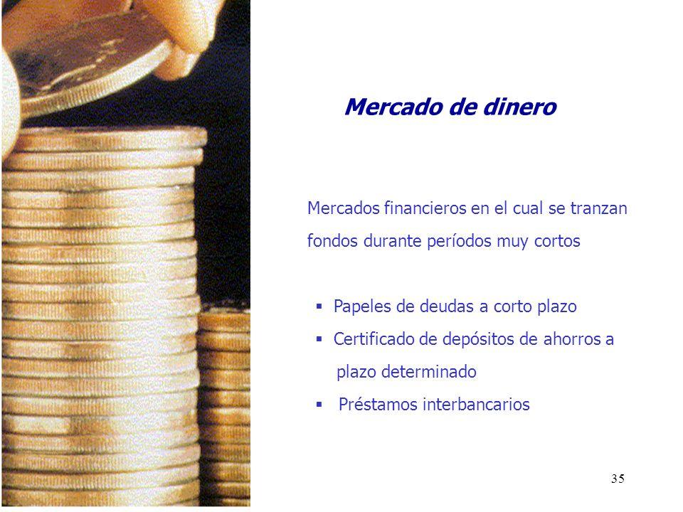 35 Mercados financieros en el cual se tranzan fondos durante períodos muy cortos Papeles de deudas a corto plazo Certificado de depósitos de ahorros a