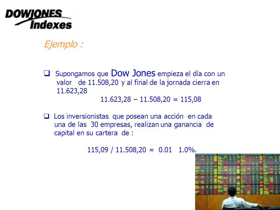 41 Ejemplo : Supongamos que Dow Jones empieza el día con un valor de 11.508,20 y al final de la jornada cierra en 11.623,28 11.623,28 – 11.508,20 = 11