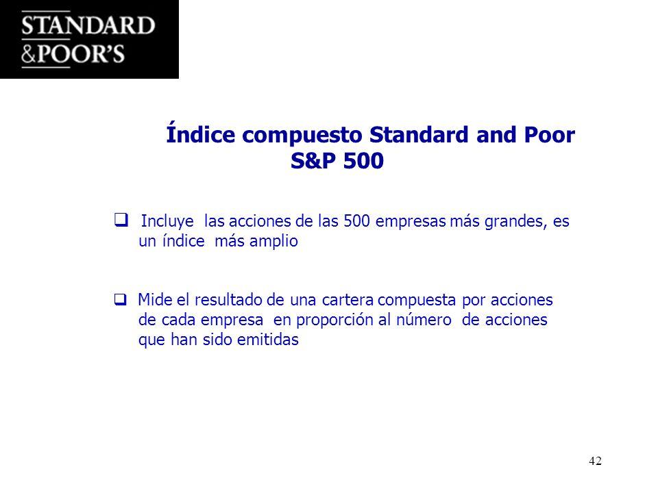 42 Índice compuesto Standard and Poor S&P 500 Incluye las acciones de las 500 empresas más grandes, es un índice más amplio Mide el resultado de una c