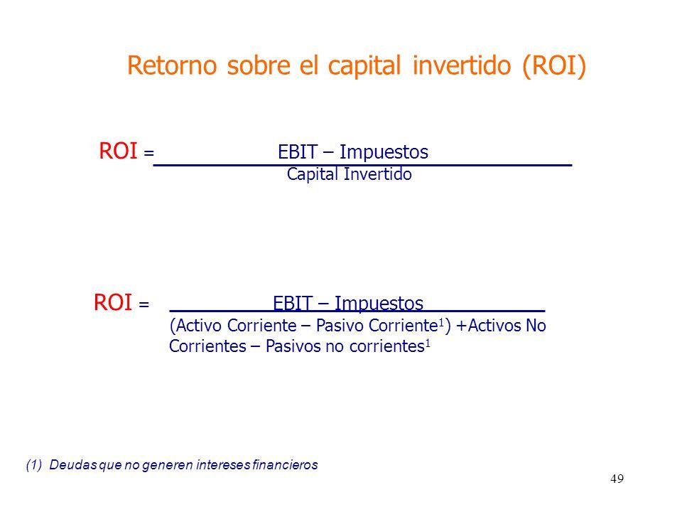 49 ROI = EBIT – Impuestos Capital Invertido ROI = EBIT – Impuestos (Activo Corriente – Pasivo Corriente 1 ) +Activos No Corrientes – Pasivos no corrie