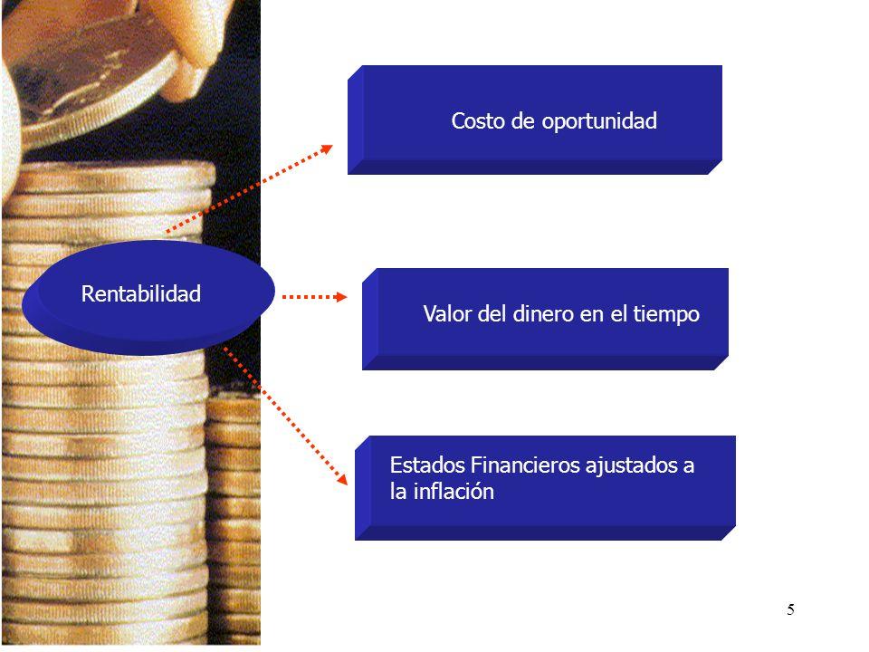 5 Rentabilidad Costo de oportunidad Valor del dinero en el tiempo Estados Financieros ajustados a la inflación