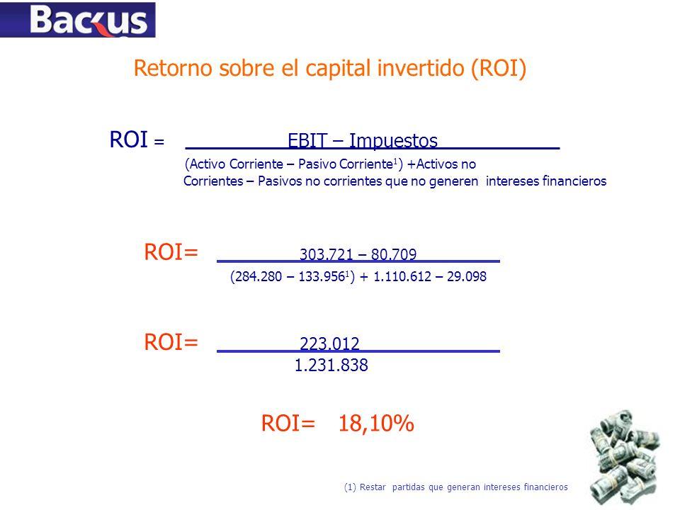 50 Retorno sobre el capital invertido (ROI) ROI= 303.721 – 80.709 (284.280 – 133.956 1 ) + 1.110.612 – 29.098 ROI= 18,10% (1) Restar partidas que gene