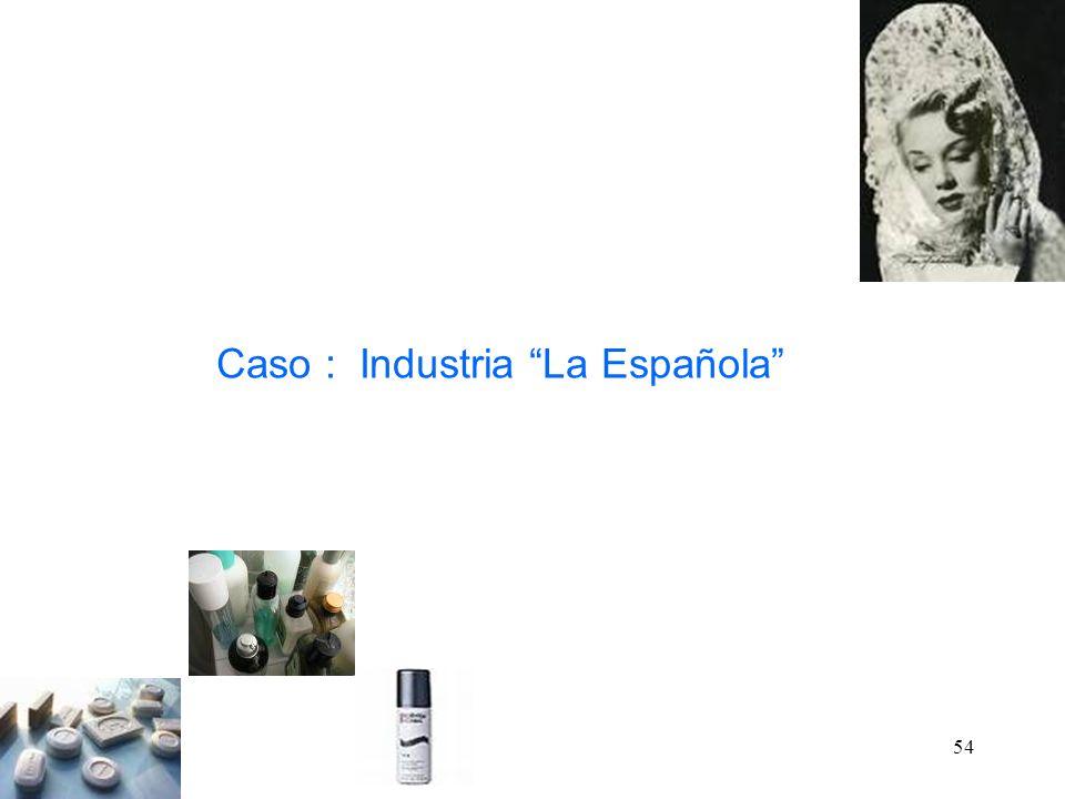 54 Caso : Industria La Española