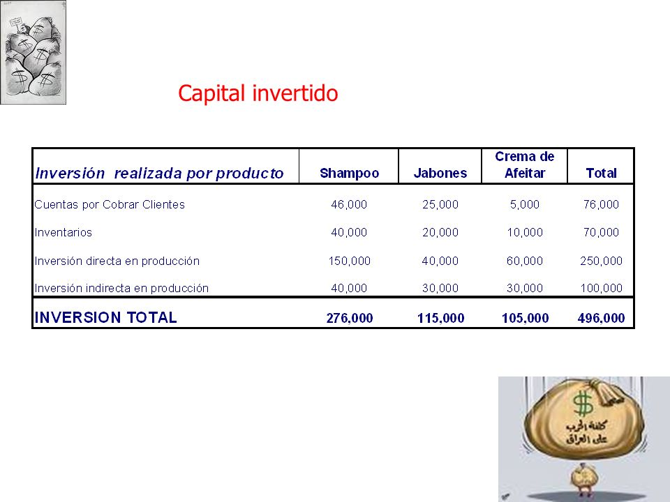 56 Capital invertido