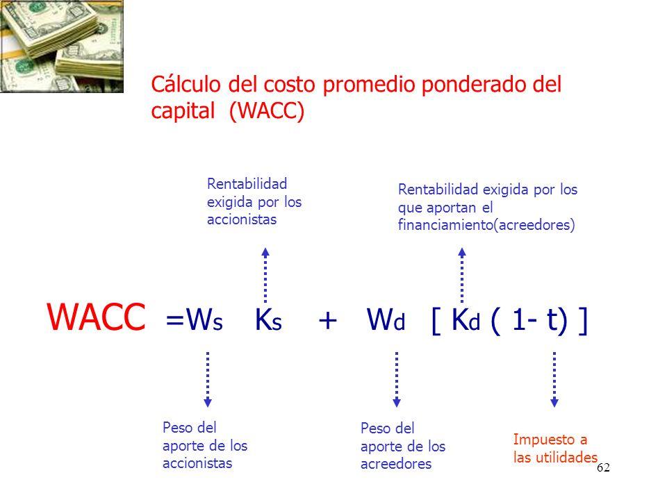 62 WACC =W s K s + W d [ K d ( 1- t) ] Peso del aporte de los accionistas Rentabilidad exigida por los accionistas Peso del aporte de los acreedores R