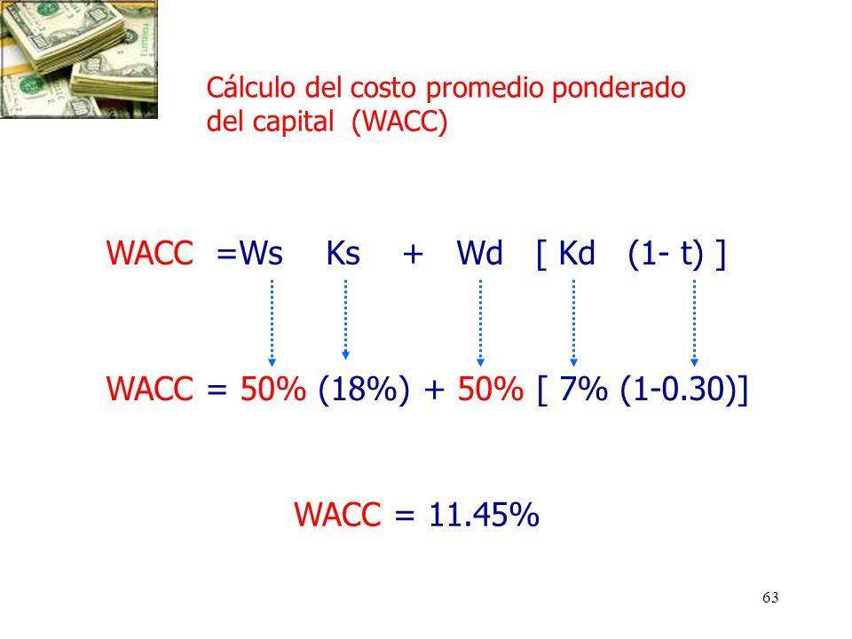 63 WACC = 50% (18%) + 50% [ 7% (1-0.30)] Cálculo del costo promedio ponderado del capital (WACC) WACC =Ws Ks + Wd [ Kd (1- t) ] WACC = 11.45%