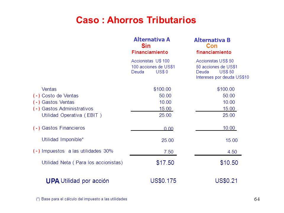64 (*) Base para el cálculo del impuesto a las utilidades Sin Financiamiento Con financiamiento Accionistas U$ 100Accionistas US$ 50 100 acciones de U