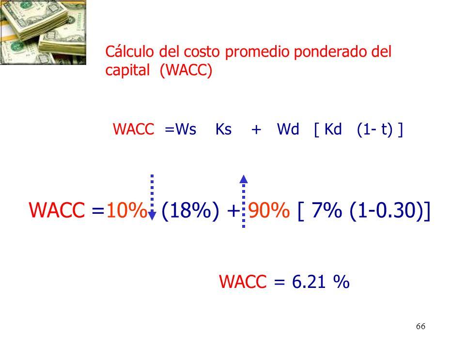 66 WACC =10% (18%) + 90% [ 7% (1-0.30)] Cálculo del costo promedio ponderado del capital (WACC) WACC =Ws Ks + Wd [ Kd (1- t) ] WACC = 6.21 %