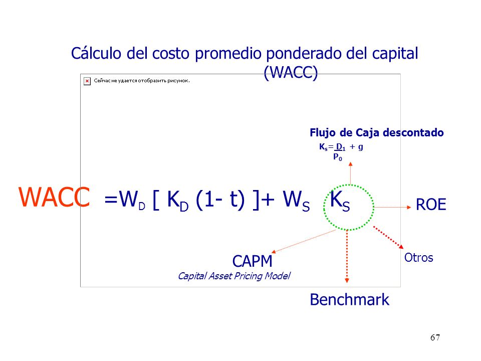 67 WACC =W D [ K D (1- t) ]+ W S K S Cálculo del costo promedio ponderado del capital (WACC) CAPM Capital Asset Pricing Model Benchmark Flujo de Caja