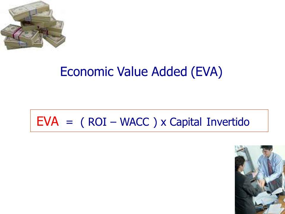 69 EVA = ( ROI – WACC ) x Capital Invertido Economic Value Added (EVA)