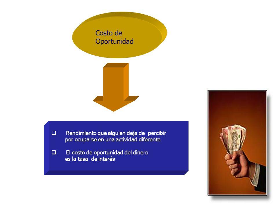 7 Costo de Oportunidad Rendimiento que alguien deja de percibir por ocuparse en una actividad diferente El costo de oportunidad del dinero es la tasa