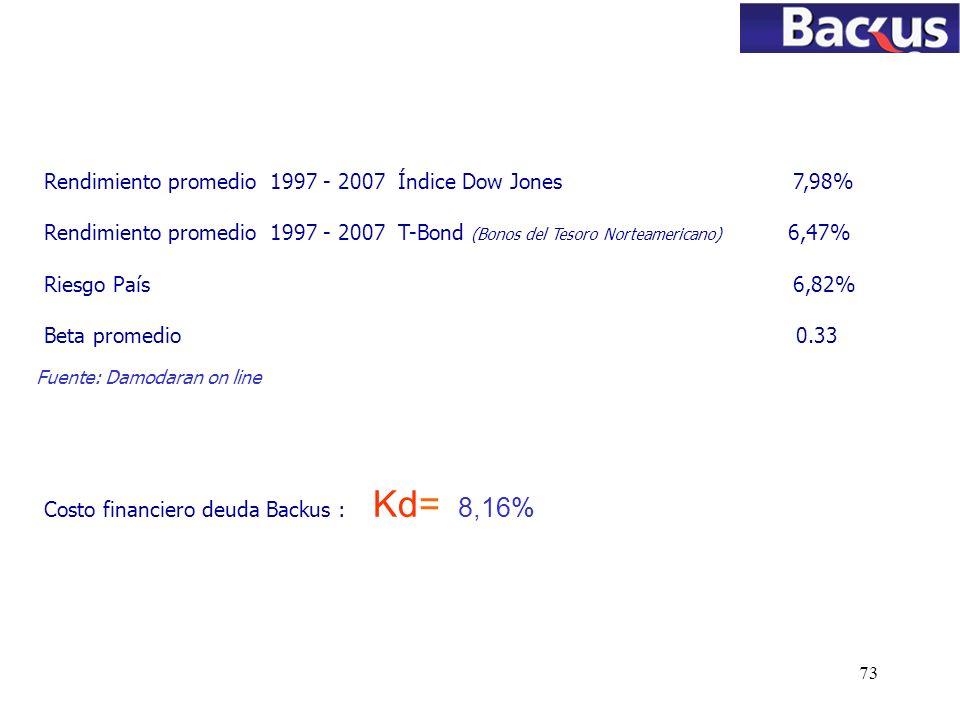 73 Fuente: Damodaran on line Rendimiento promedio 1997 - 2007 Índice Dow Jones 7,98% Rendimiento promedio 1997 - 2007 T-Bond (Bonos del Tesoro Norteam