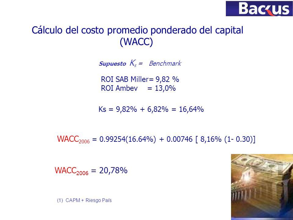 76 Cálculo del costo promedio ponderado del capital (WACC) Supuesto K s = Benchmark (1) CAPM + Riesgo País WACC 2006 = 0.99254(16.64%) + 0.00746 [ 8,1