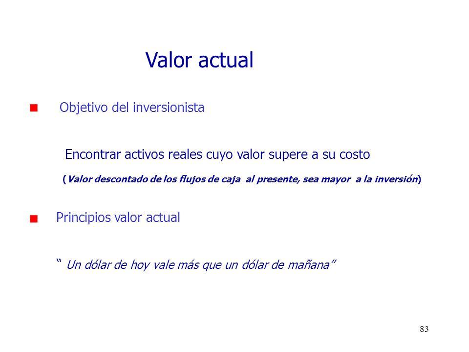 83 Objetivo del inversionista Encontrar activos reales cuyo valor supere a su costo (Valor descontado de los flujos de caja al presente, sea mayor a l