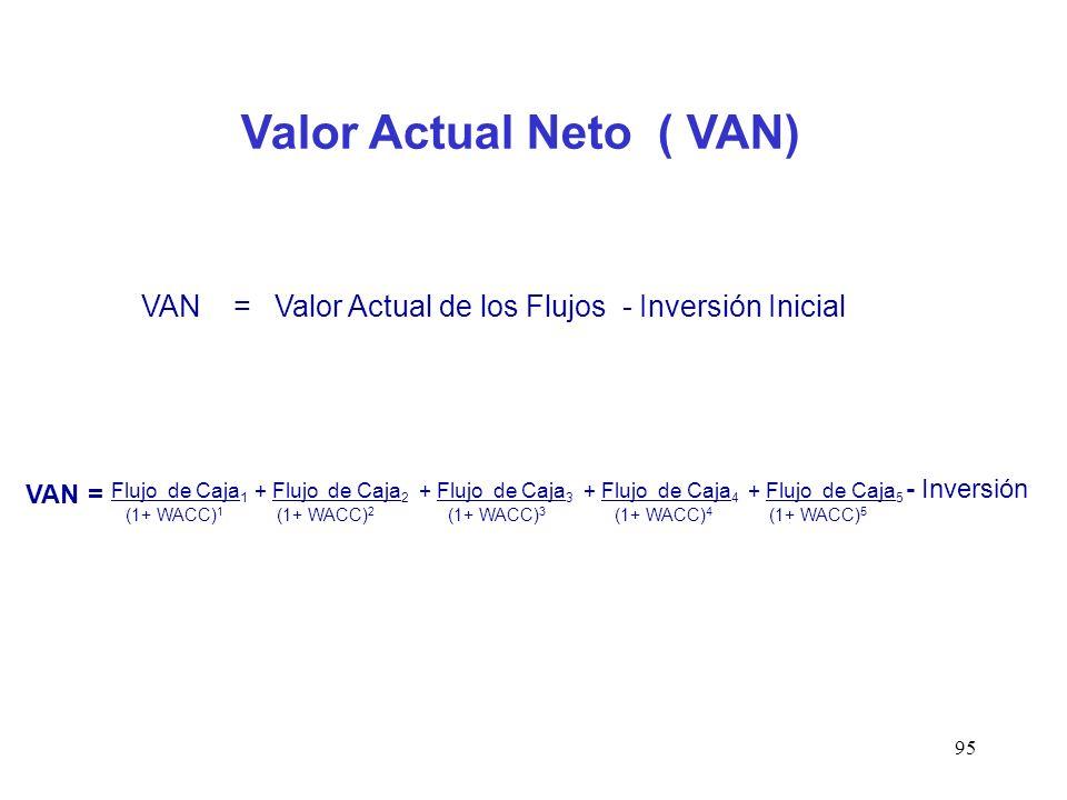 95 VAN = Valor Actual de los Flujos - Inversión Inicial Valor Actual Neto ( VAN) VAN = Flujo de Caja 1 + Flujo de Caja 2 + Flujo de Caja 3 + Flujo de
