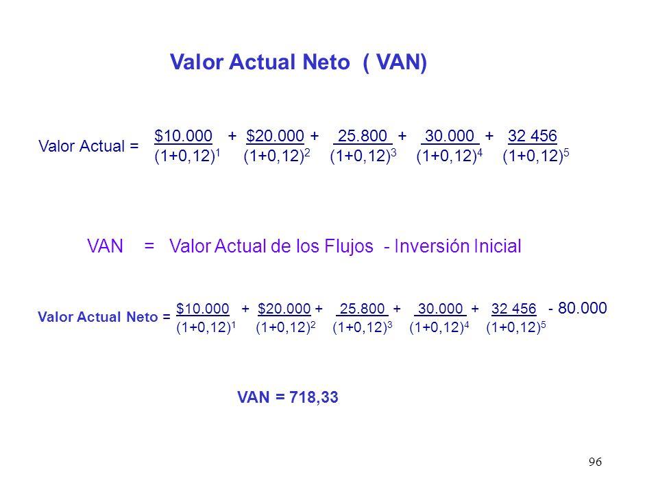 96 $10.000 + $20.000 + 25.800 + 30.000 + 32 456 (1+0,12) 1 (1+0,12) 2 (1+0,12) 3 (1+0,12) 4 (1+0,12) 5 Valor Actual = $10.000 + $20.000 + 25.800 + 30.