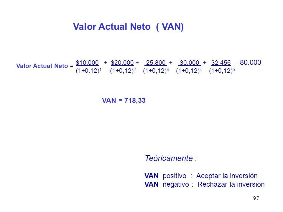 97 $10.000 + $20.000 + 25.800 + 30.000 + 32 456 - 80.000 (1+0,12) 1 (1+0,12) 2 (1+0,12) 3 (1+0,12) 4 (1+0,12) 5 Valor Actual Neto = Valor Actual Neto