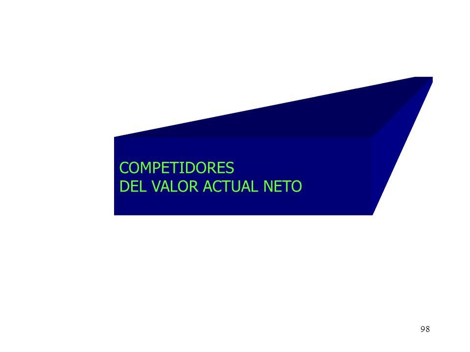 98 COMPETIDORES DEL VALOR ACTUAL NETO