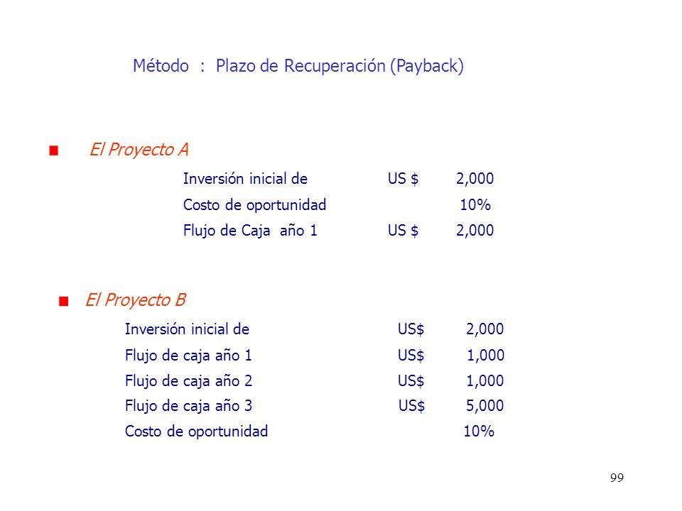 99 Método : Plazo de Recuperación (Payback) El Proyecto A Inversión inicial deUS $2,000 Costo de oportunidad 10% Flujo de Caja año 1US $2,000 El Proye
