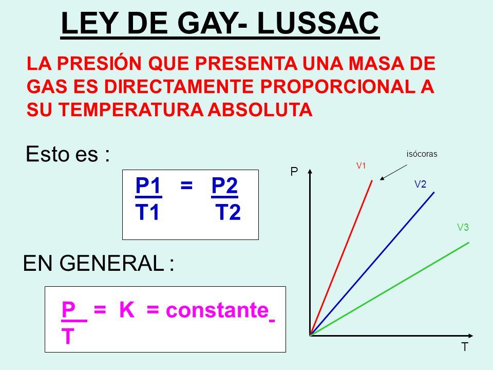 LEY DE GAY- LUSSAC LA PRESIÓN QUE PRESENTA UNA MASA DE GAS ES DIRECTAMENTE PROPORCIONAL A SU TEMPERATURA ABSOLUTA Esto es : P1 = P2 T1 T2 EN GENERAL :