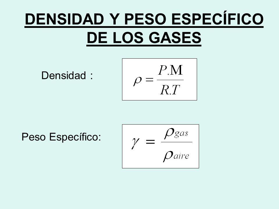 DENSIDAD Y PESO ESPECÍFICO DE LOS GASES Densidad : Peso Específico: