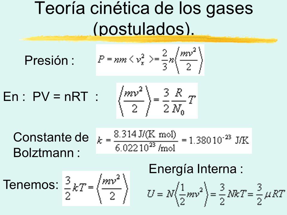 Teoría cinética de los gases (postulados). Presión : En : PV = nRT : Constante de Bolztmann : Tenemos: Energía Interna :