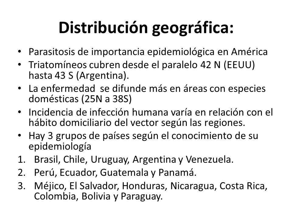 Distribución geográfica: Parasitosis de importancia epidemiológica en América Triatomíneos cubren desde el paralelo 42 N (EEUU) hasta 43 S (Argentina)