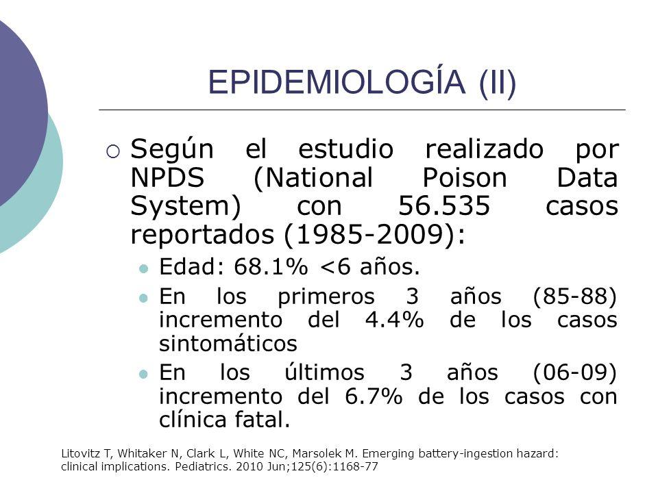 EPIDEMIOLOGÍA (II) Según el estudio realizado por NPDS (National Poison Data System) con 56.535 casos reportados (1985-2009): Edad: 68.1% <6 años. En