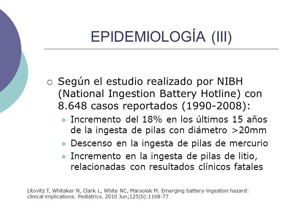 EPIDEMIOLOGÍA (III) Según el estudio realizado por NIBH (National Ingestion Battery Hotline) con 8.648 casos reportados (1990-2008): Incremento del 18