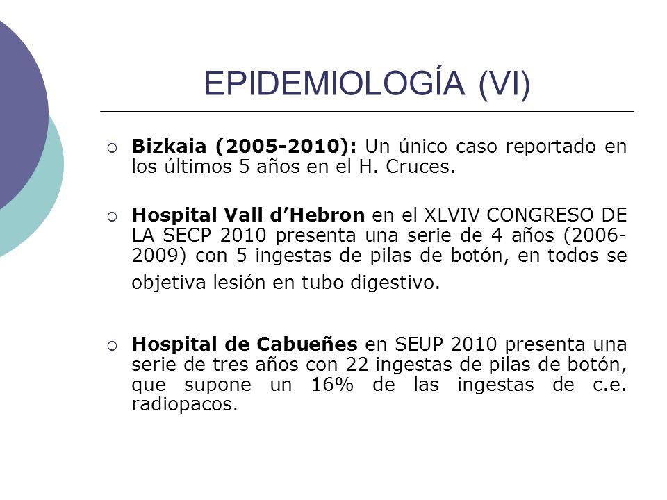 EPIDEMIOLOGÍA (VI) Bizkaia (2005-2010): Un único caso reportado en los últimos 5 años en el H. Cruces. Hospital Vall dHebron en el XLVIV CONGRESO DE L