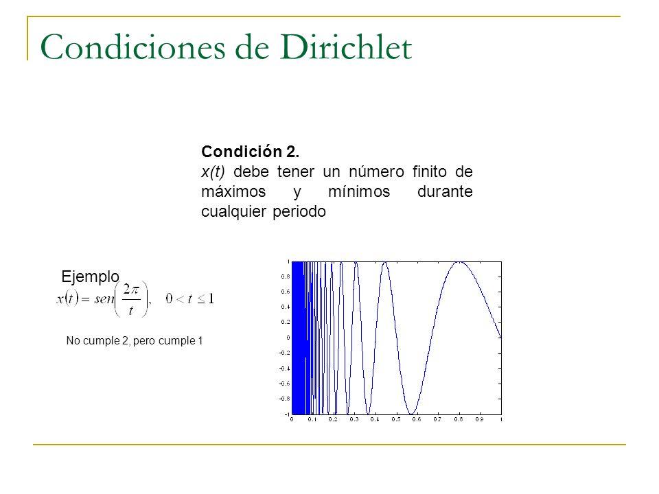 Condiciones de Dirichlet Condición 2. x(t) debe tener un número finito de máximos y mínimos durante cualquier periodo No cumple 2, pero cumple 1 Ejemp