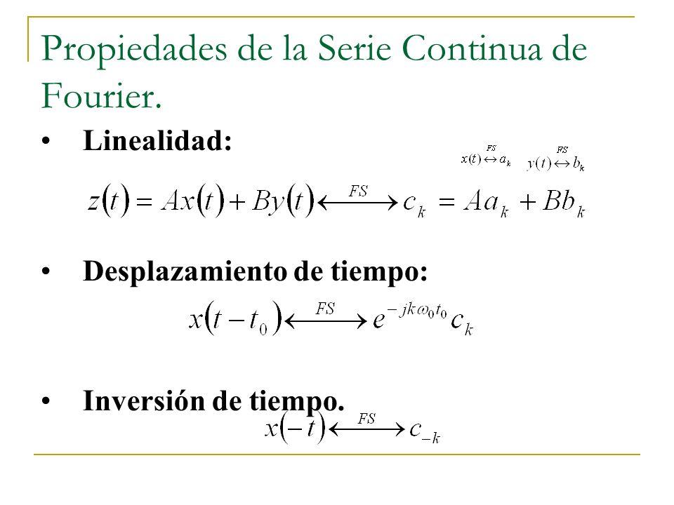 Propiedades de la Serie Continua de Fourier. Linealidad: Desplazamiento de tiempo: Inversión de tiempo.