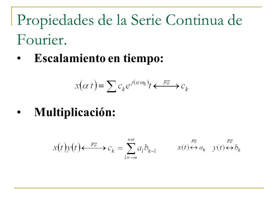 Propiedades de la Serie Continua de Fourier. Escalamiento en tiempo: Multiplicación: