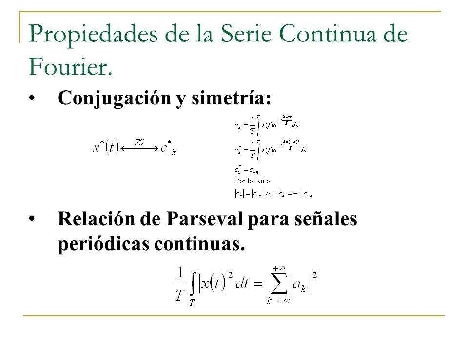 Propiedades de la Serie Continua de Fourier. Conjugación y simetría: Relación de Parseval para señales periódicas continuas.