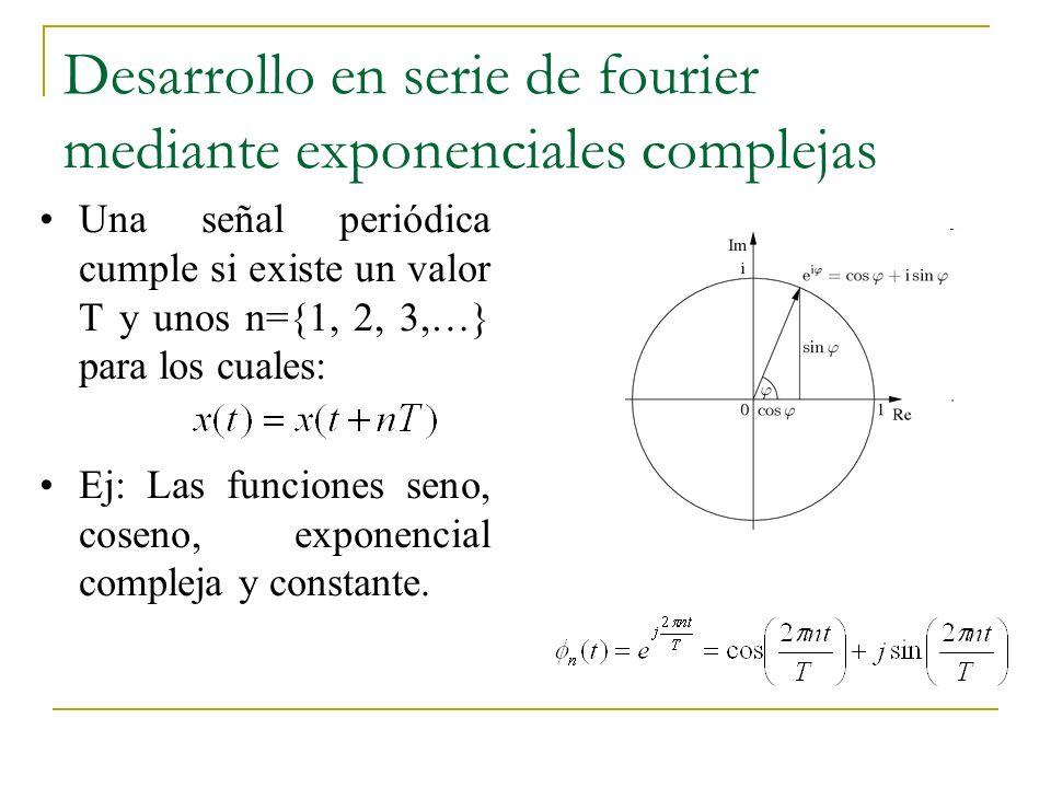 Desarrollo en serie de fourier mediante exponenciales complejas Una señal periódica cumple si existe un valor T y unos n={1, 2, 3,…} para los cuales: