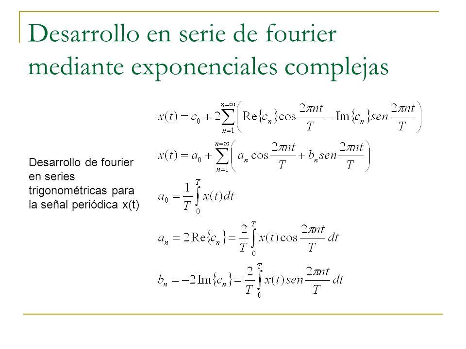 Desarrollo de fourier en series trigonométricas para la señal periódica x(t)