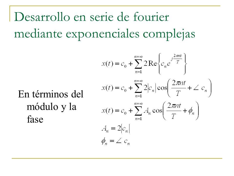 Desarrollo en serie de fourier mediante exponenciales complejas En términos del módulo y la fase