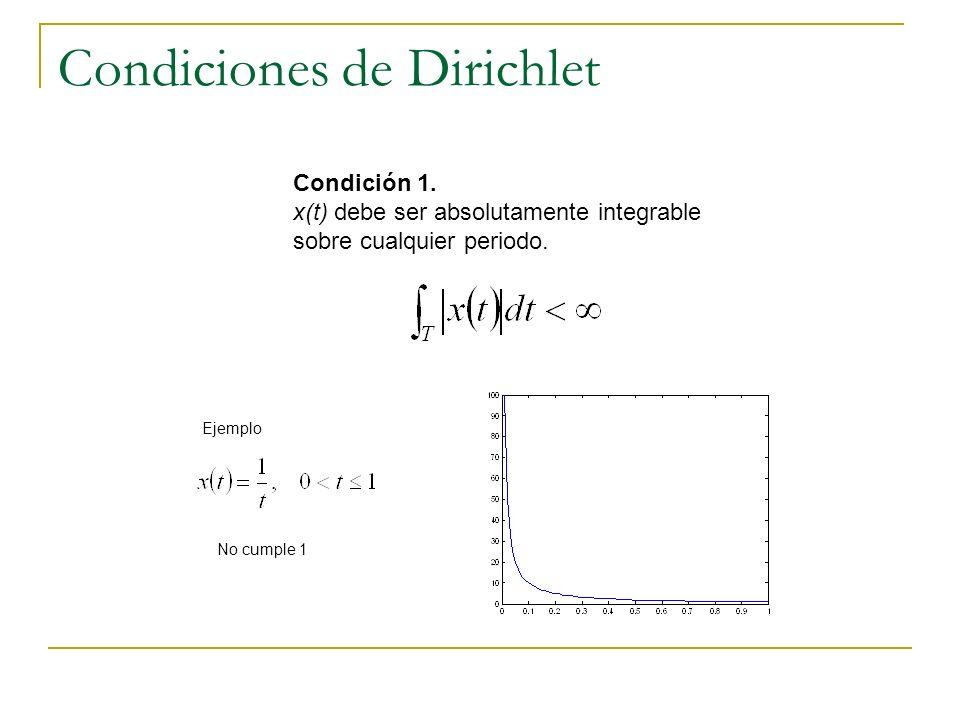 Condiciones de Dirichlet Ejemplo No cumple 1 Condición 1. x(t) debe ser absolutamente integrable sobre cualquier periodo.