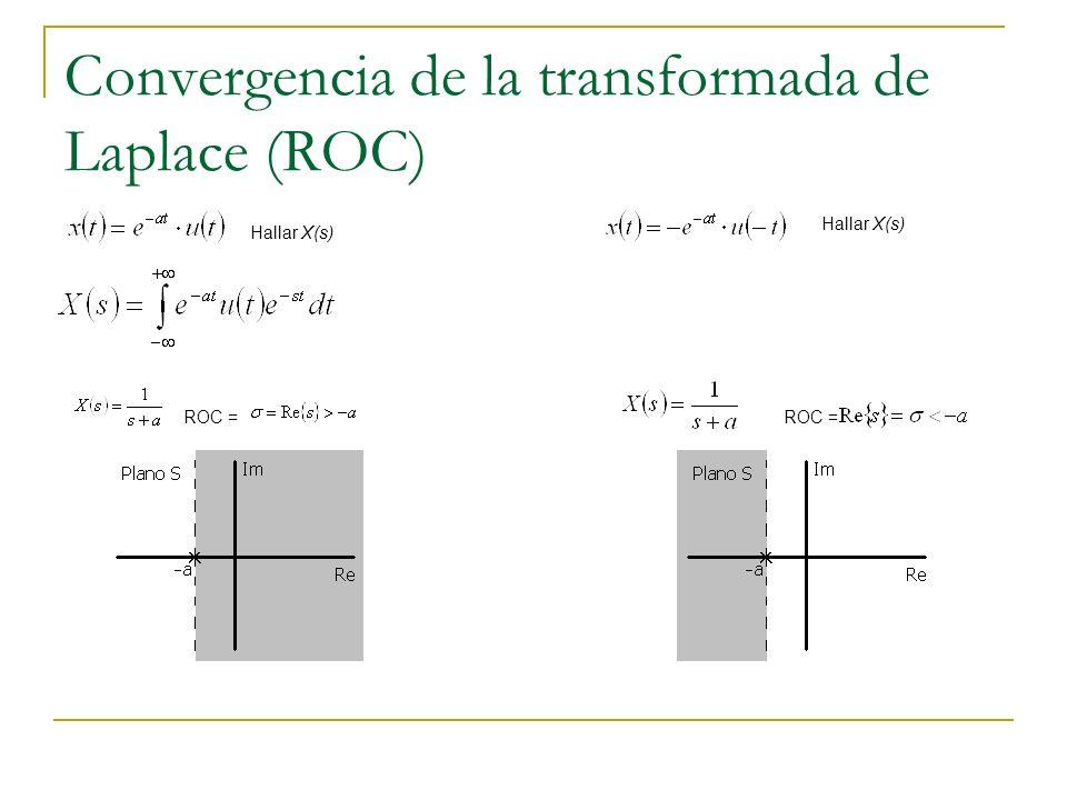 Convergencia de la transformada de Laplace (ROC) ROC = Hallar X(s) ROC =